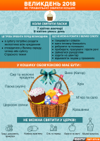 Velykden_infographics_2-1.png
